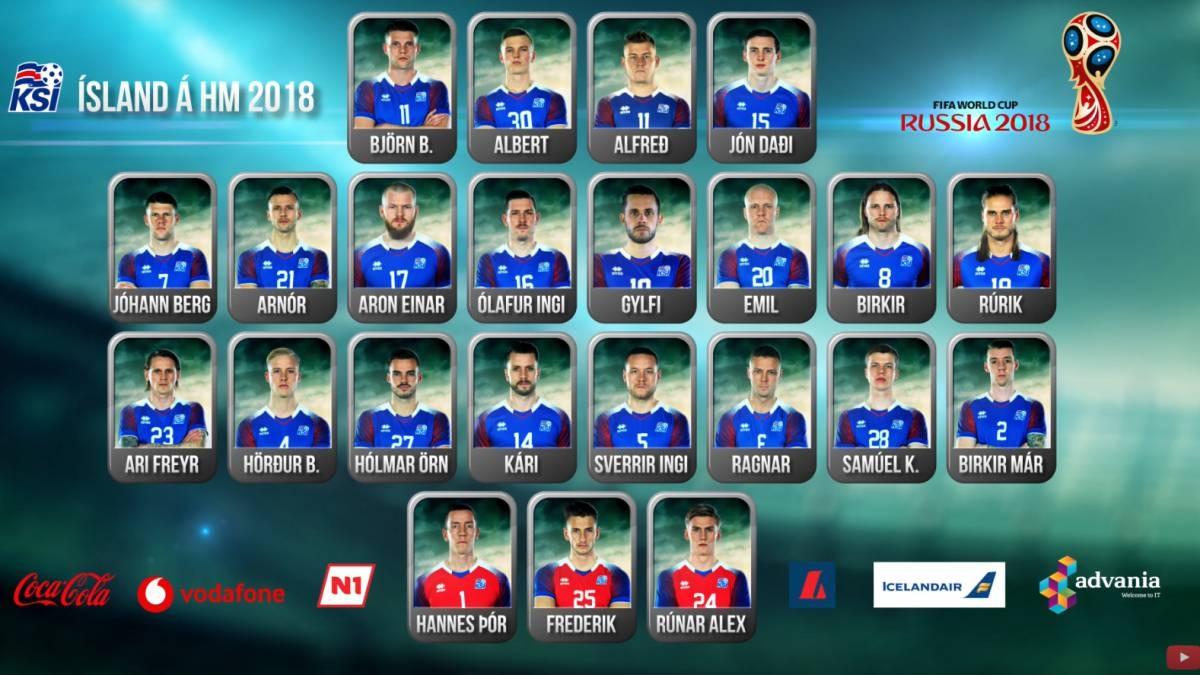 Islandia fue el primero en dar la lista definitiva para el Mundial